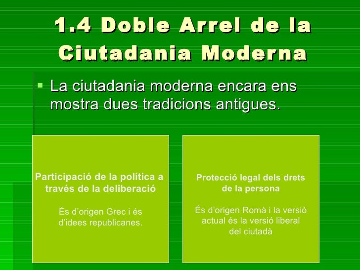 1.4 Doble Arrel de la Ciutadania Moderna <ul><li>La ciutadania moderna encara ens mostra dues tradicions antigues. </li></...