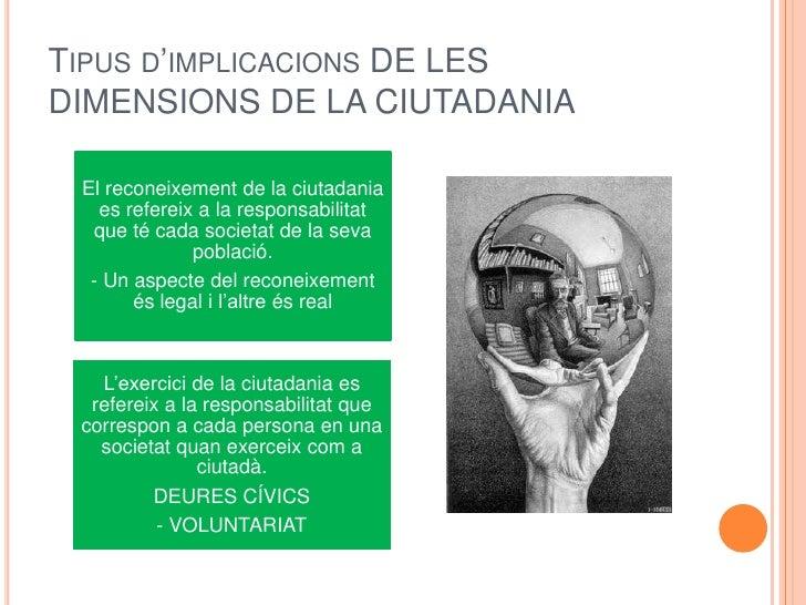 Tipusd'implicacionsDE LES DIMENSIONS DE LA CIUTADANIA<br />