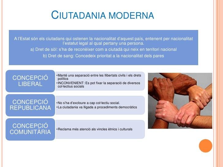 Ciutadania moderna<br />