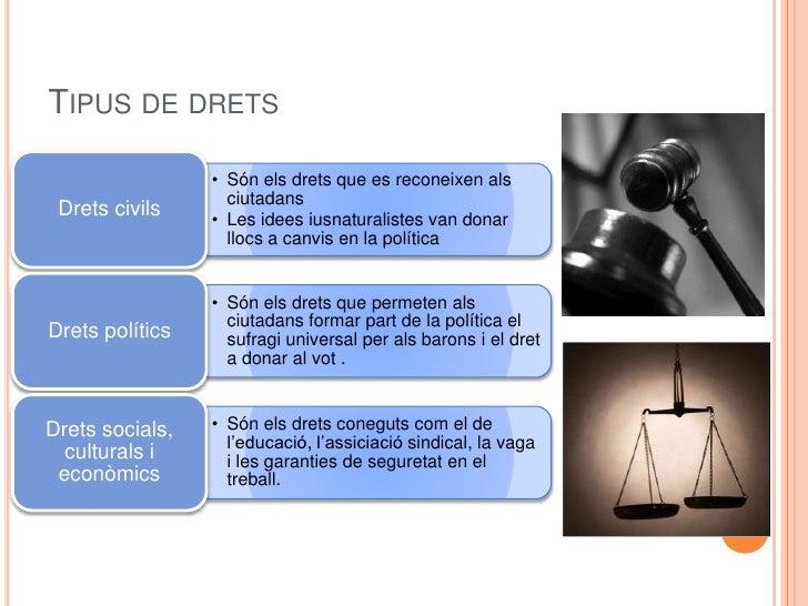 Tipus de drets<br />