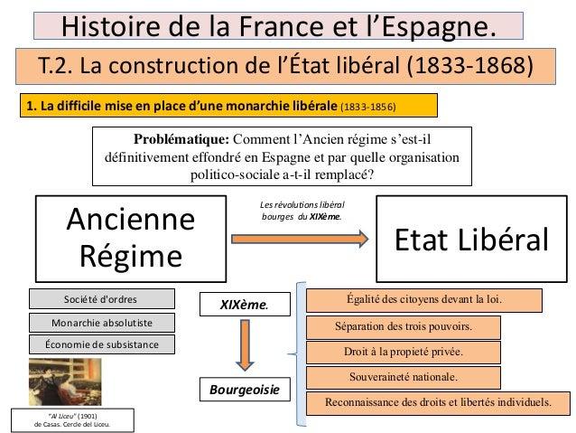 Histoire de la France et l'Espagne. T.2. La construction de l'État libéral (1833-1868) 1. La difficile mise en place d'une...