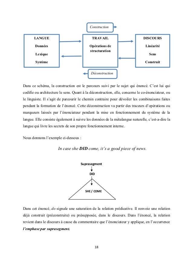 LANGUE  Données  Lexique  Système   Construction TRAVAIL  DISCOURS  Opérations de structuration  Linéarité Sen...