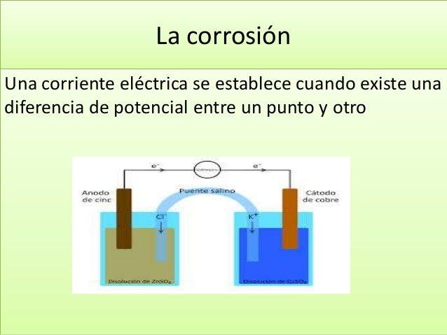 La corrosión Una corriente eléctrica se establece cuando existe una diferencia de potencial entre un punto y otro