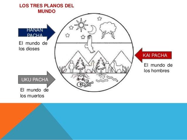 COSMOVISION ANDINA DE LOS INCAS PDF DOWNLOAD