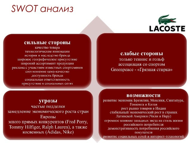 Lacoste SWOT Analysis
