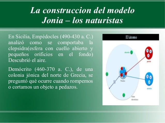 La construccion del modelo            Jonia – los naturistasEn Sicilia, Empédocles (490-430 a. C.)analizó como se comporta...