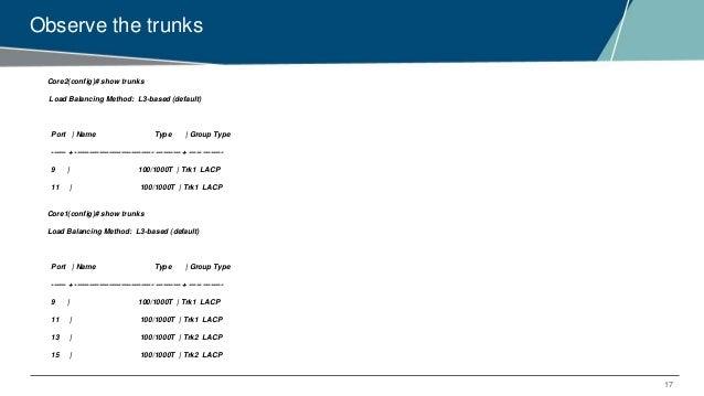 Aruba Trunk Group