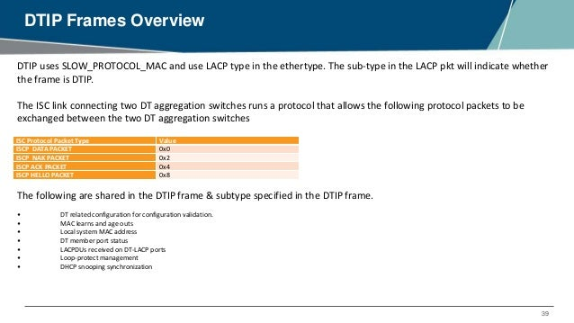 EMEA Airheads- LACP and distributed LACP – ArubaOS Switch