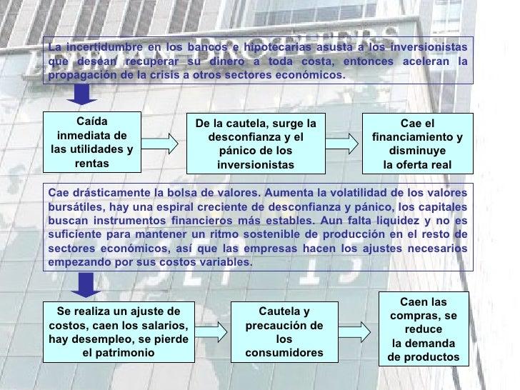 """crisis financiera uruguay 2008 La conferencia """"uruguay - qué aprendimos de la crisis financiera de 2002"""" fue orga-nizada conjuntamente por el ministerio de economía y finanzas (mef) del uruguay y."""