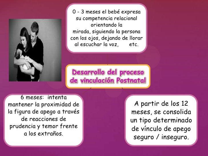Historia del                         embarazoTonalidad afectiva                           Indicadoresde los progenitores  ...