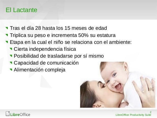 b8c2b45dfa88 1 LibreOffice Productivity Suite Lactante Facultad de Medicina, Universidad  Autónoma de Querétaro; 2.