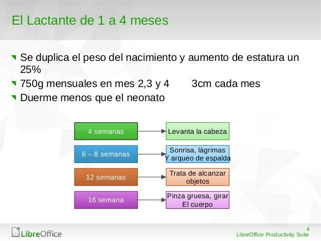 b3c5ee6c4356 LibreOffice Productivity Suite; 4.
