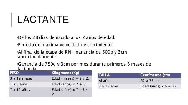 a81755ad9fb4 Lactante y preescolar