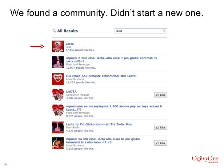 We found a community. Didn't start a new one.