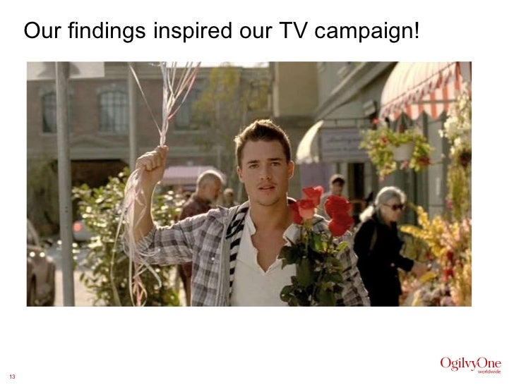 Our findings inspired our TV campaign!