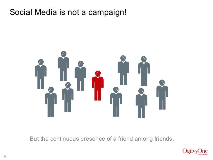 Social Media is not a campaign! But the continuous presence of a friend among friends.
