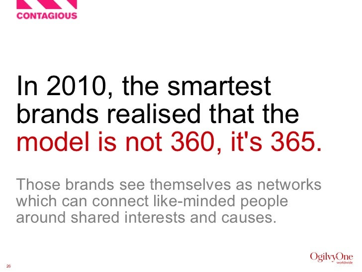 In 2010, the smartest brands realised that the  model is not 360, it's 365. Those brands see themselves as networks which ...
