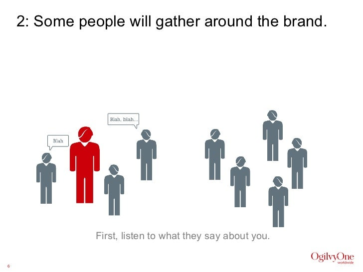 2: Some people will gather around the brand. First, listen to what they say about you.
