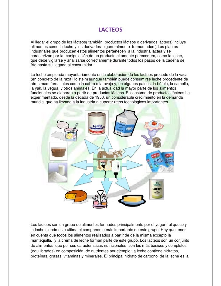 LACTEOS<br />Al llegar el grupo de los lácteos( también  productos lácteos o derivados lácteos) incluye alimentos como la ...