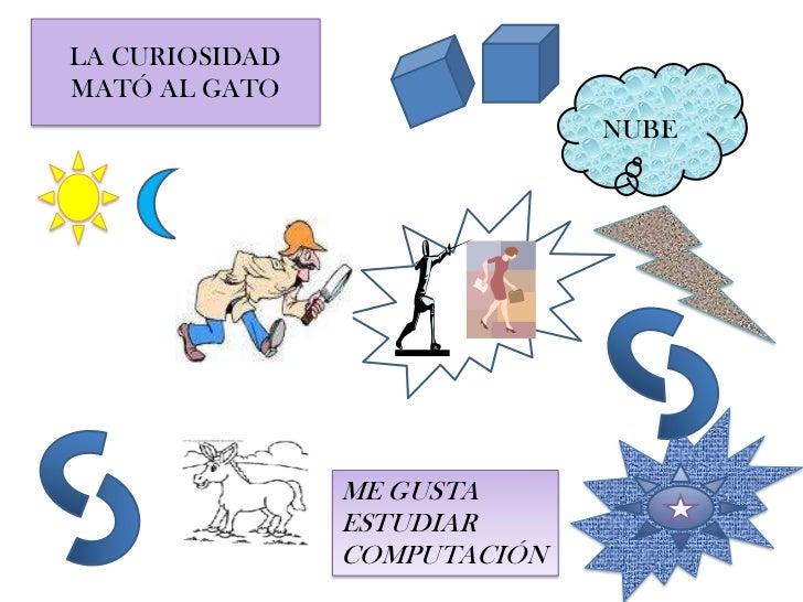 LA CURIOSIDAD MATÓ AL GATO<br />NUBE<br />ME GUSTA ESTUDIAR COMPUTACIÓN<br />