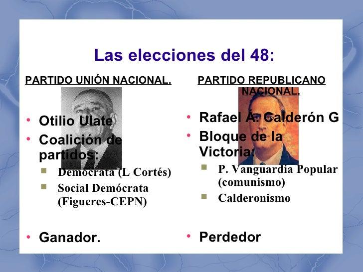 Las elecciones del 48:PARTIDO UNIÓN NACIONAL.            PARTIDO REPUBLICANO                                          NACI...