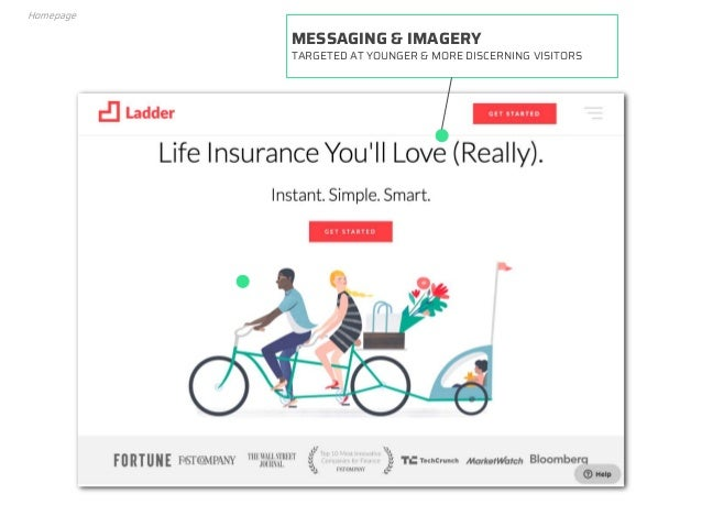 Homepage MESSAGING & IMAGERY TARGETED AT YOUNGER & MORE DISCERNING VISITORS
