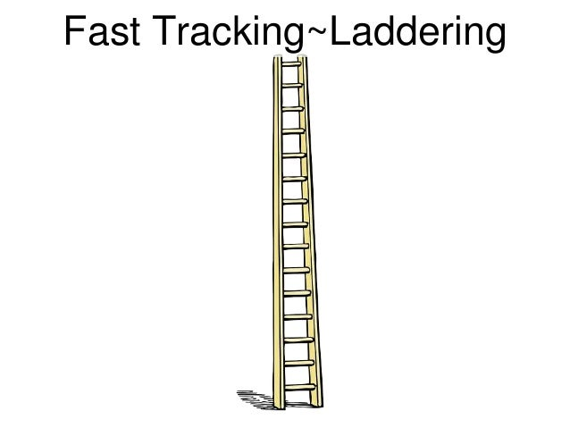 Laddering in Project Management