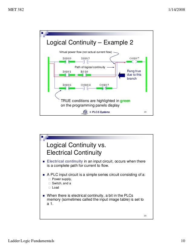 how to learn plc ladder logic