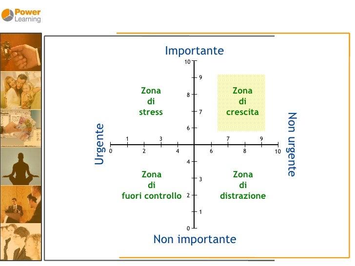 Importante                                  10                                        9                      Zona         ...