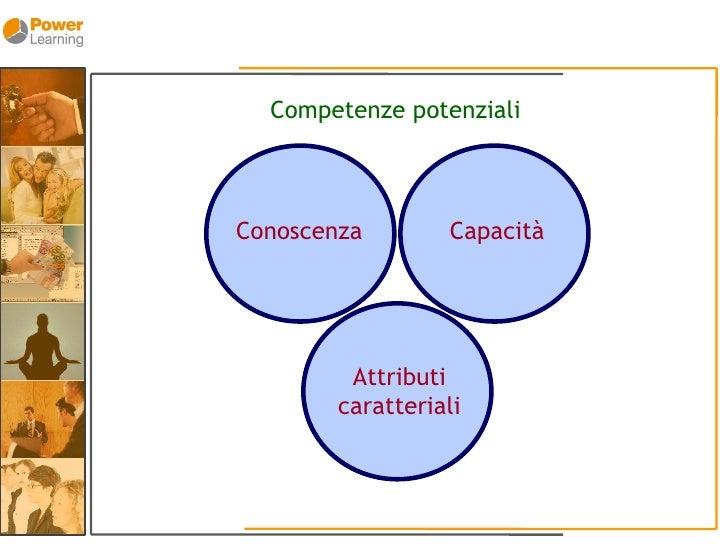 Competenze potenziali     Conoscenza        Capacità              Attributi         caratteriali