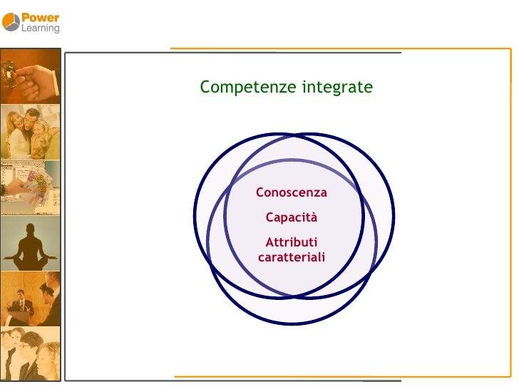 Competenze integrate           Conoscenza        Capacità        Attributi       caratteriali
