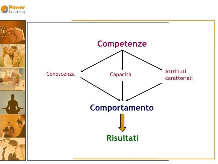 Competenze                                Attributi Conoscenza       Capacità                              caratteriali   ...