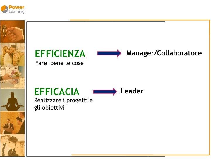 EFFICIENZA                 Manager/Collaboratore Fare bene le cose     EFFICACIA                 Leader Realizzare i proge...