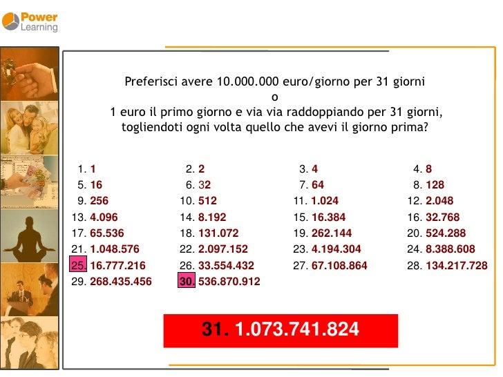Preferisci avere 10.000.000 euro/giorno per 31 giorni                                      o        1 euro il primo giorno...
