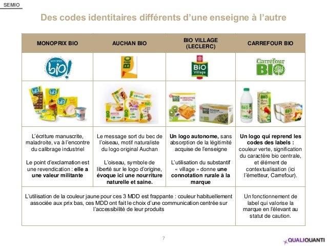 SEMIO Des codes identitaires différents d'une enseigne à l'autre 7 MONOPRIX BIO AUCHAN BIO BIO VILLAGE (LECLERC) CARREFOUR...
