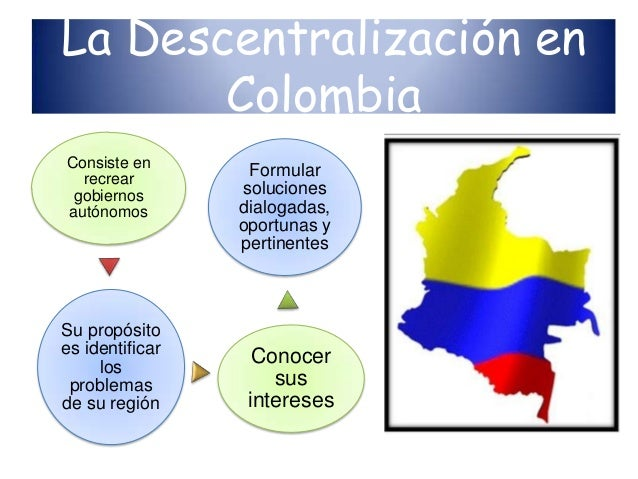 DESCENTRALIZACION EN COLOMBIA DOWNLOAD