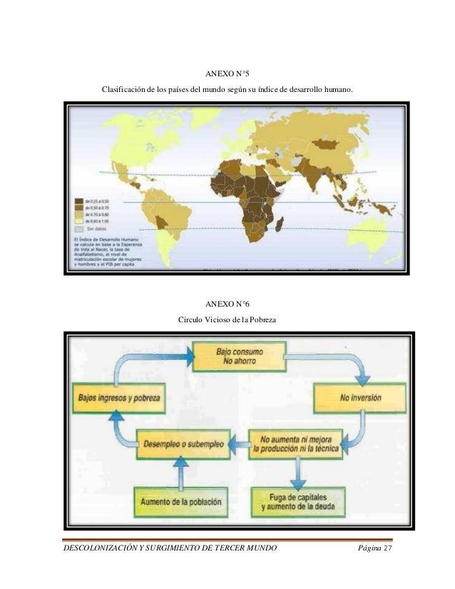 DESCOLONIZACIÓN Y SURGIMIENTO DE TERCER MUNDO Página 27  ANEXO N°5  Clasificación de los países del mundo según su índice ...