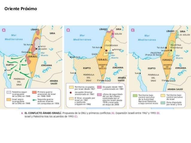 Oriente Próximo Los intentos de pacificación Tras la guerra del Yom Kippur, se vio la necesidad de entablar conversaciones...