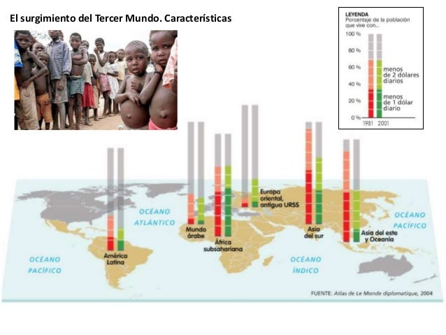 El surgimiento del Tercer Mundo. Características Las elevadas tasas de natalidad y una mortalidad decreciente, aunque más ...