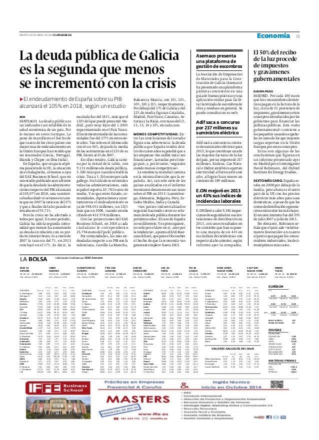 AGN SANTIAGO. La deuda pública es un indicador casi infalible de la salud económica de un país. Por lo menos en estos tiem...