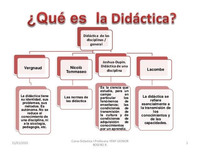 31/01/2015 Curso Didactica I.Profesora: YENY LEONOR ROSERO R. 1 Didáctica de las disciplinas / general Joshua-Dupin. Didác...