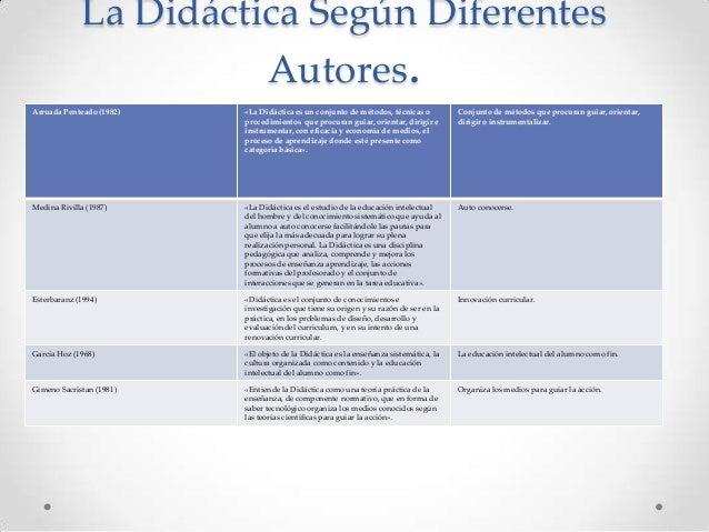 Concepto de diagnostico comunitario segun varios autores