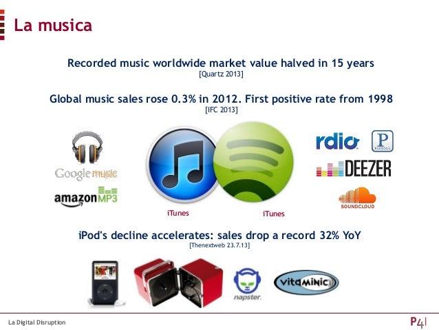Technology Management Image: La Digital Disruption