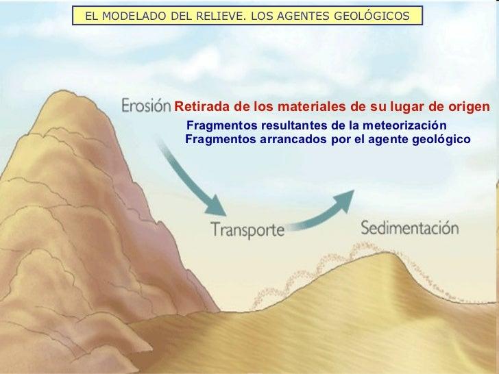 EL MODELADO DEL RELIEVE. LOS AGENTES GEOLÓGICOS            Retirada de los materiales de su lugar de origen              F...