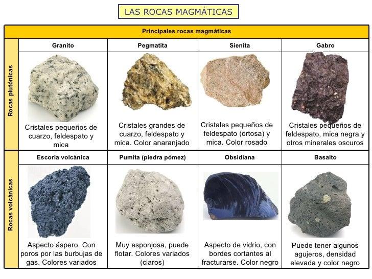 La din mica interna del planeta 2012 ii for Nombre de la roca