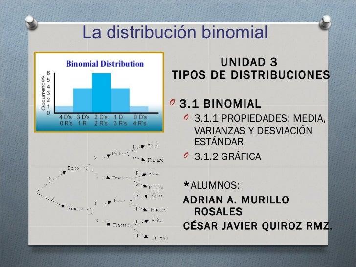 La distribución binomial                   UNIDAD 3            TIPOS DE DISTRIBUCIONES           O 3.1 BINOMIAL           ...