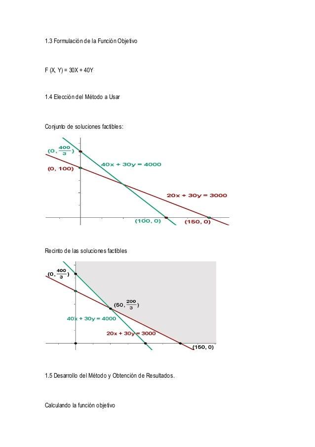1.3 Formulación de la Función Objetivo  F (X, Y) = 30X + 40Y  1.4 Elección del Método a Usar  Conjunto de soluciones facti...