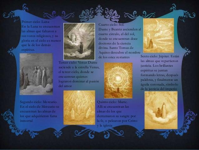 Primer cielo: Luna En la Luna se encuentran las almas que faltaron a sus votos religiosos, y su gloria en el cielo es meno...