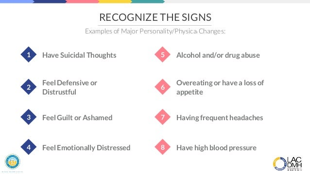 Signs mental spousal abuse