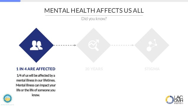 Los Angeles County Department Of Mental Health Introduction